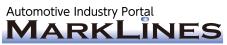 LMC Automotive Forecast Products