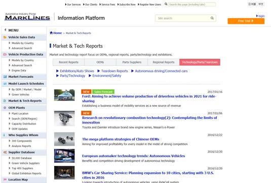 Home Automotive Industry Portal Marklines Portal