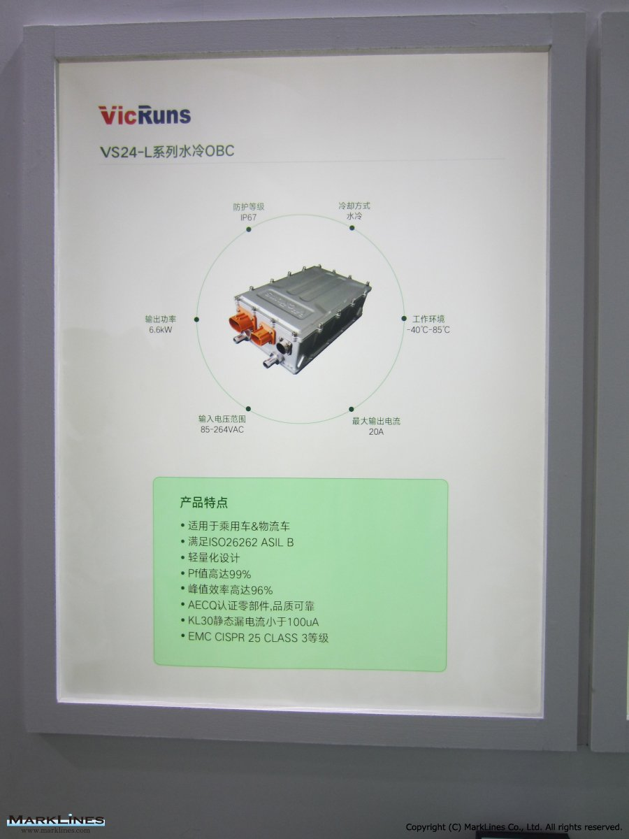 Parts manufacturer base detail:Hunan Vicruns Electric