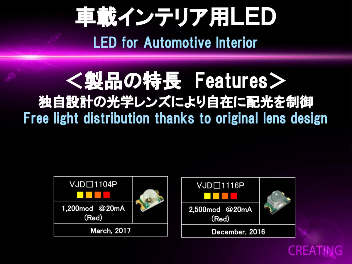 Stanley Electric Co Ltd Marklines Automotive Industry Portal Led Light Circuit Board Hebei For Sale Interior