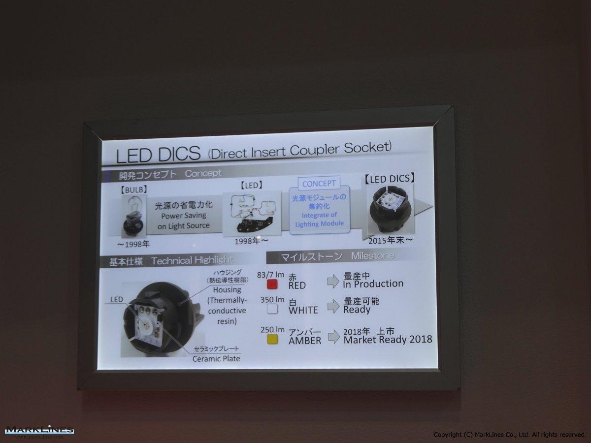 Stanley Electric Co Ltd Marklines Automotive Industry Portal Led Light Circuit Board Hebei For Sale Logo