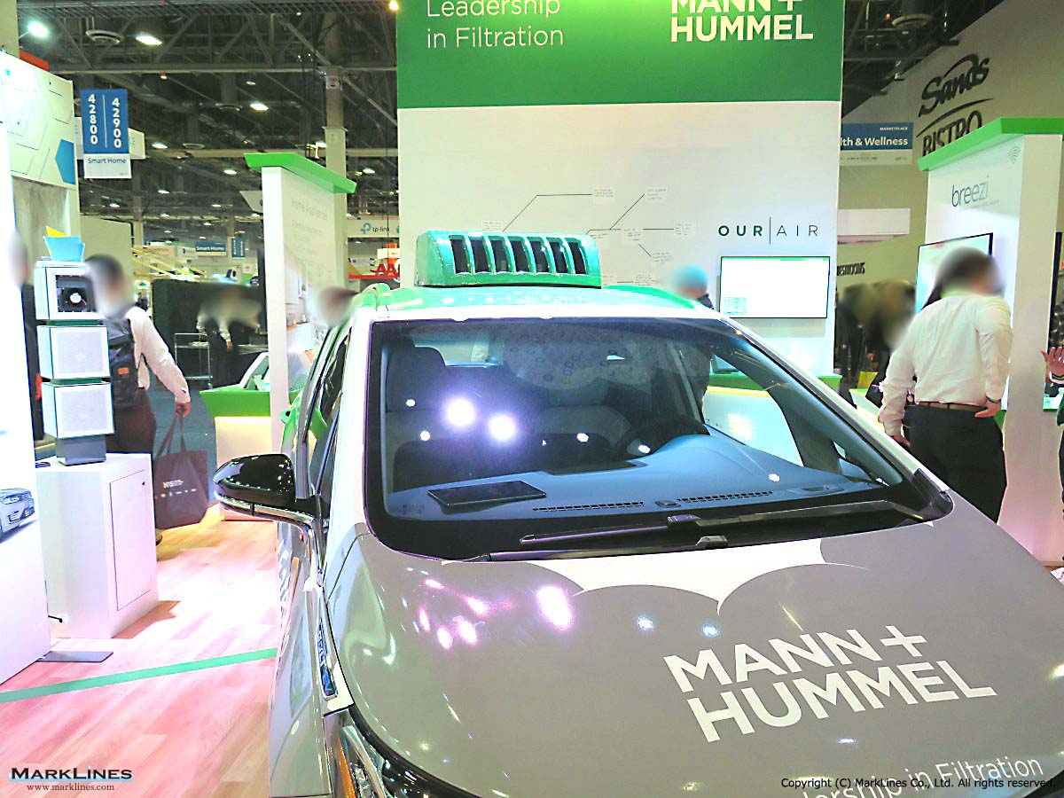 MANN+HUMMEL GmbH - MarkLines Automotive Industry Portal