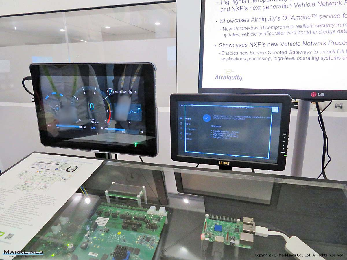 NXP Semiconductors N V  - MarkLines Automotive Industry Portal