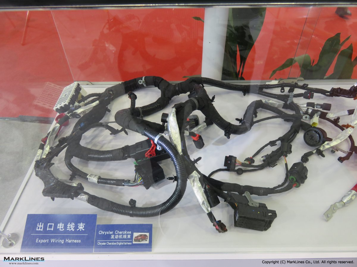 China Auto Electronics Group Limited Thb Marklines International Wiring Harness Export Engine