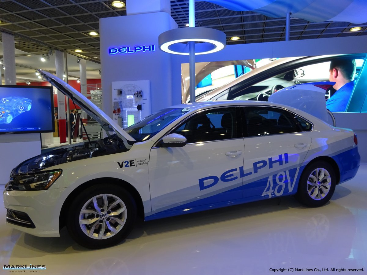 Aptiv Plc Formerly Delphi Automotive Marklines Warn The Heat In An Automobile Industry Portal