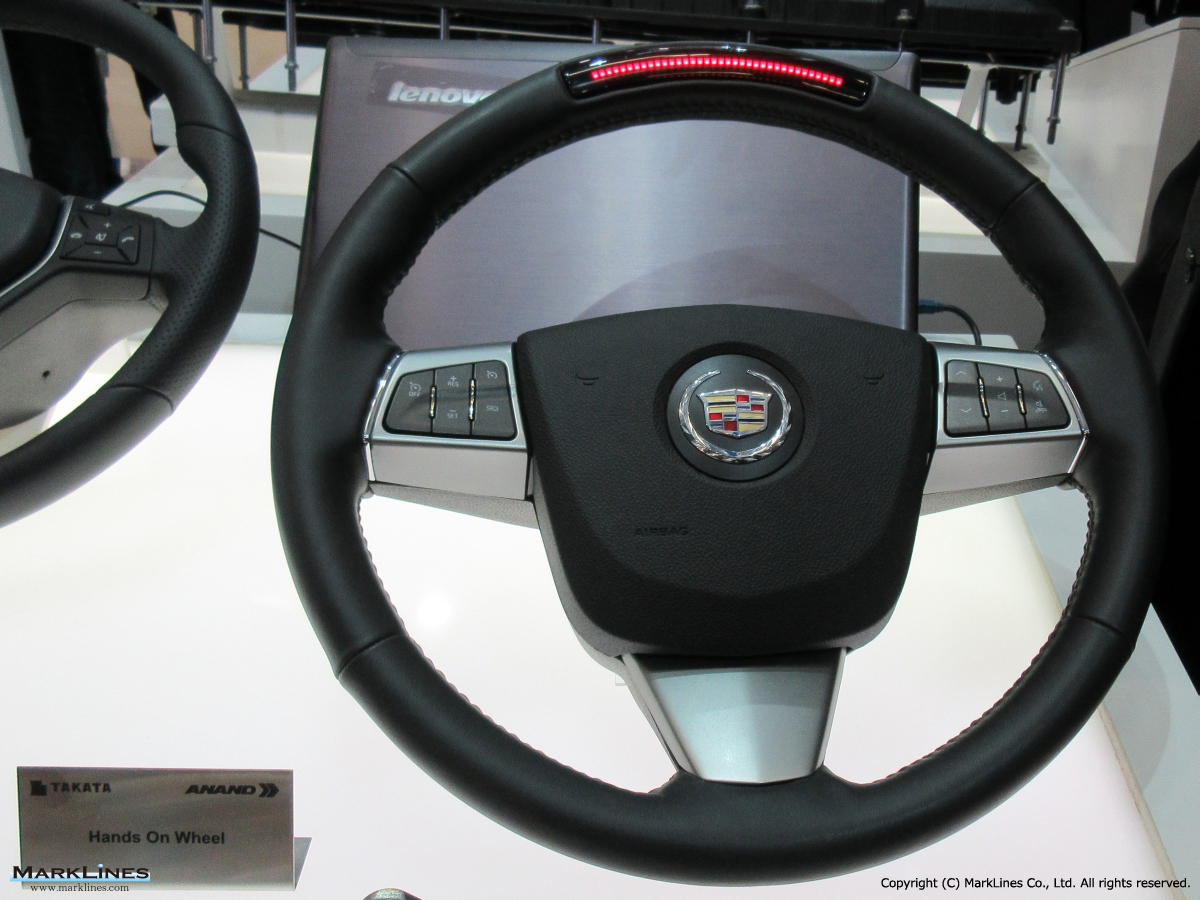 Anand Automotive Limited - MarkLines Automotive Industry Portal