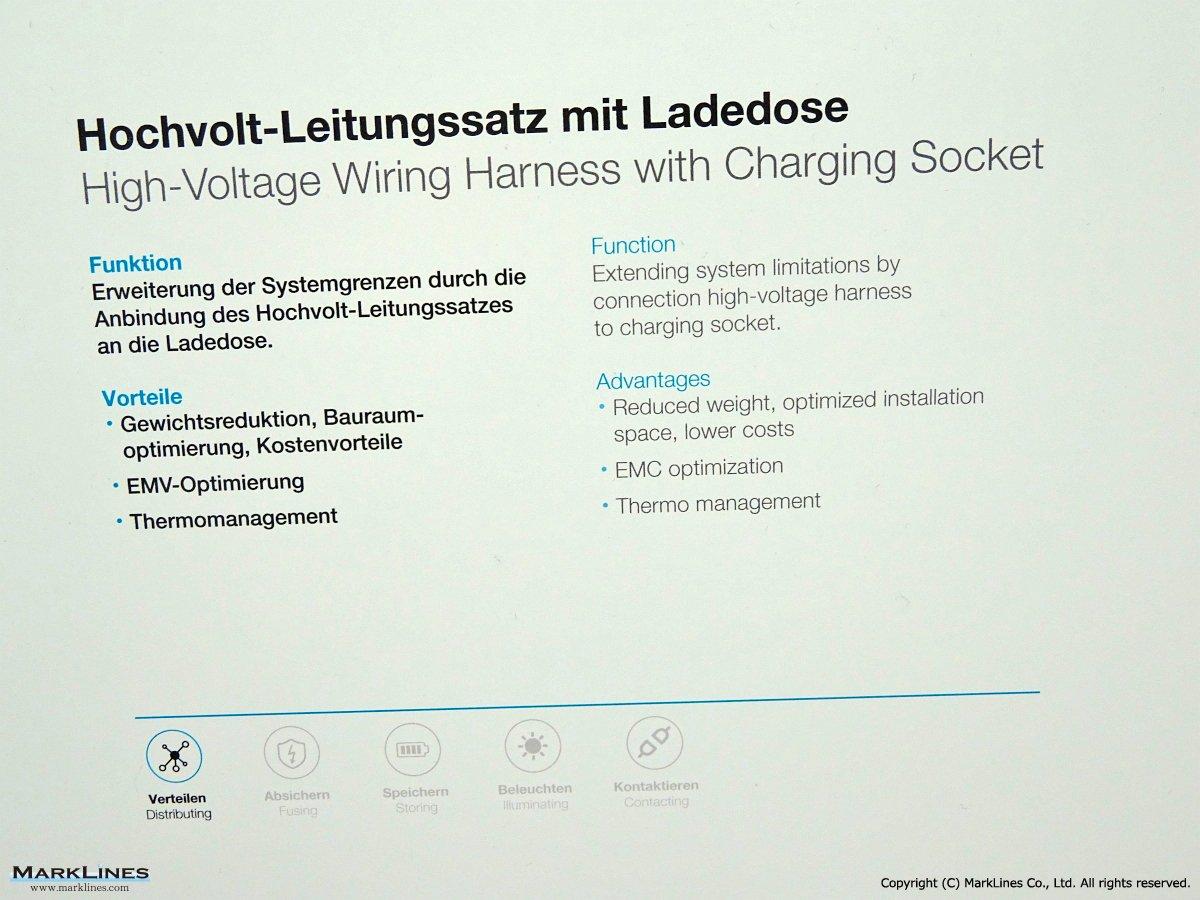 Draexlmaier Group Fritz Gmbh Co Kg Marklines Wiring Harness Design Jobs In Usa Logo