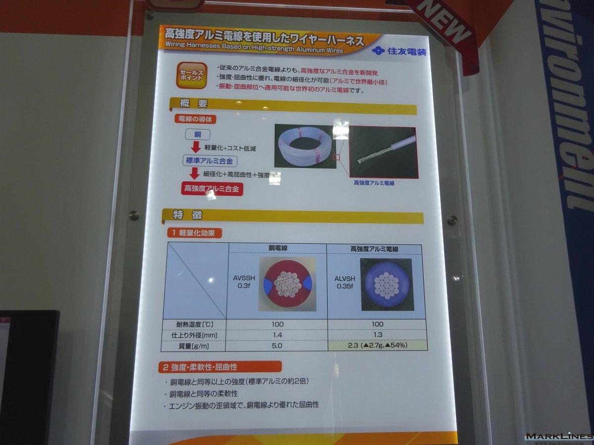 Sumitomo Wiring Systems, Ltd. - MarkLines Automotive Industry Portal