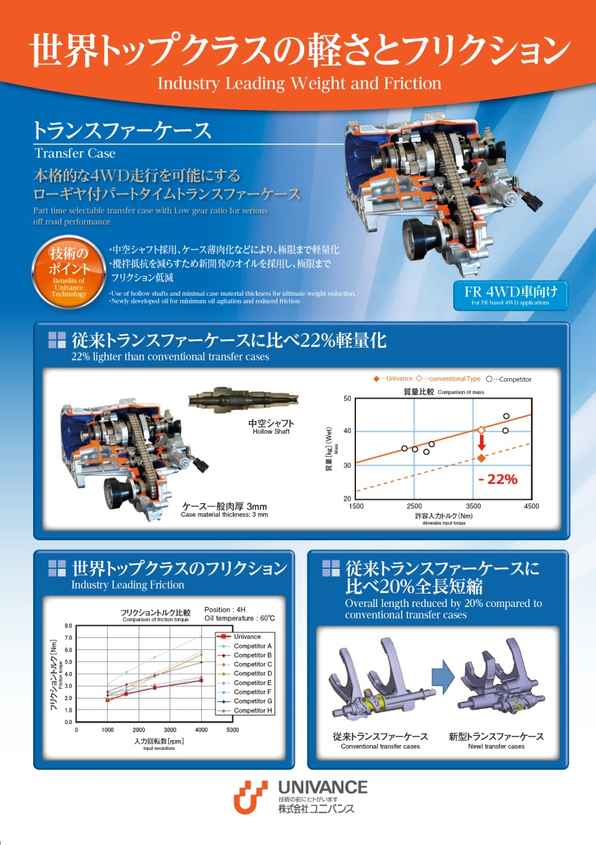 Univance Corporation - MarkLines Automotive Industry Portal