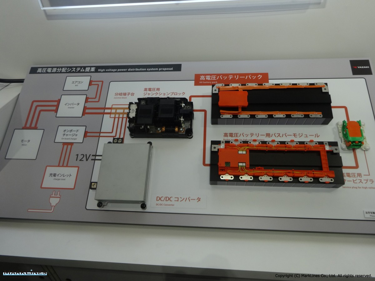 Yazaki Corporation Marklines Automotive Industry Portal Wire Harness Business