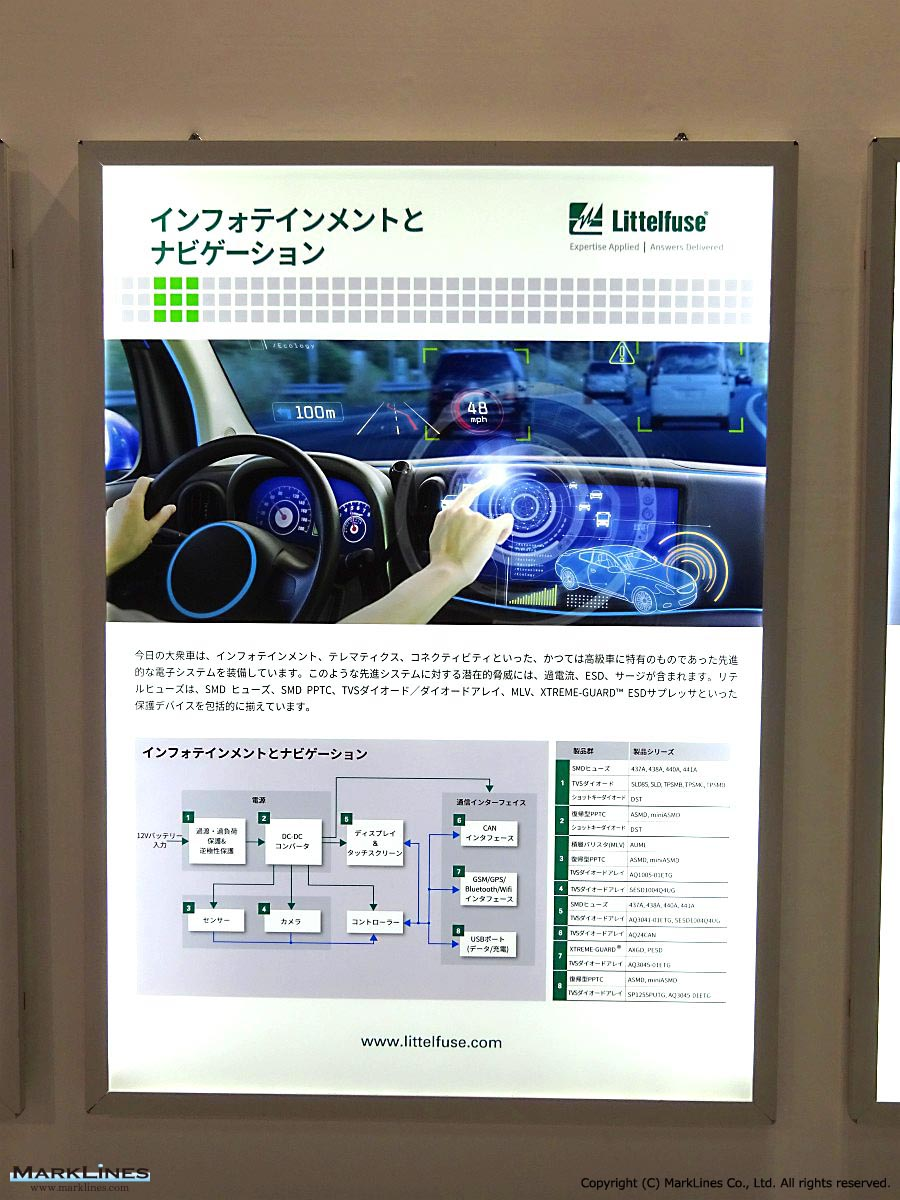 Littelfuse, Inc  - MarkLines Automotive Industry Portal