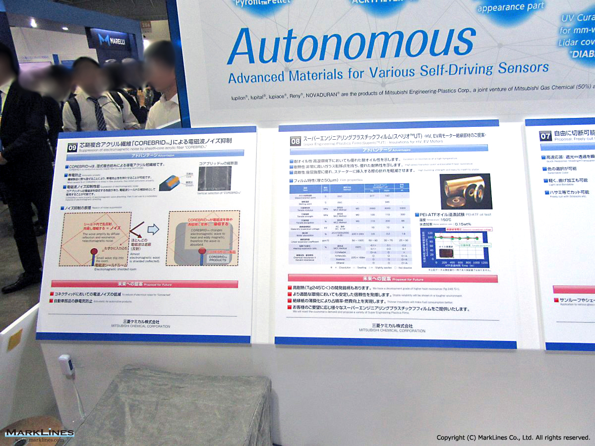Parts manufacturer base detail:Mitsubishi Chemical