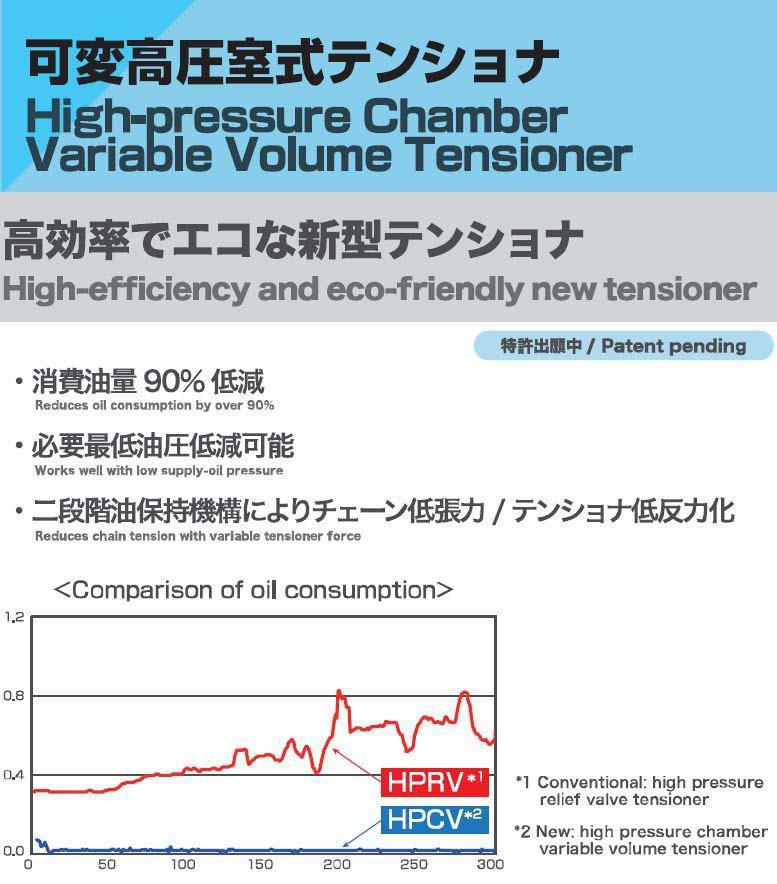 零部件配套厂详细信息:Tsubakimoto Chain Co [日本] - MarkLines