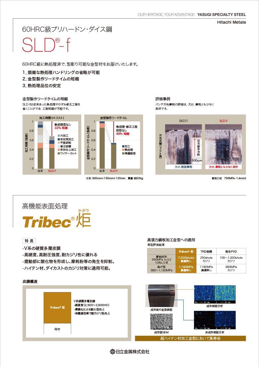 Hitachi Metals Ltd Marklines Automotive Industry Portal