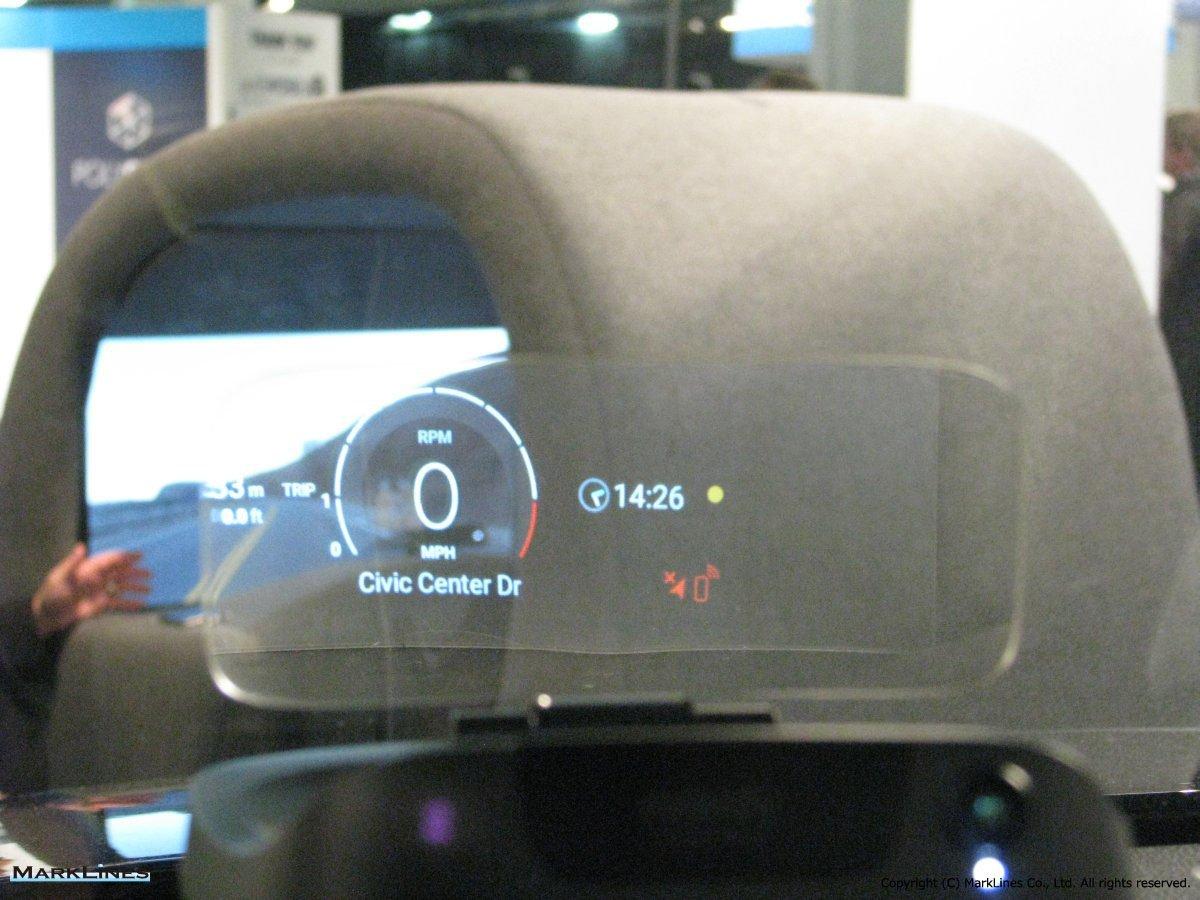 Harman International Industries Inc Marklines Automotive F12 Selfdriving Gps Following Car Embedded Systems Learning Logo
