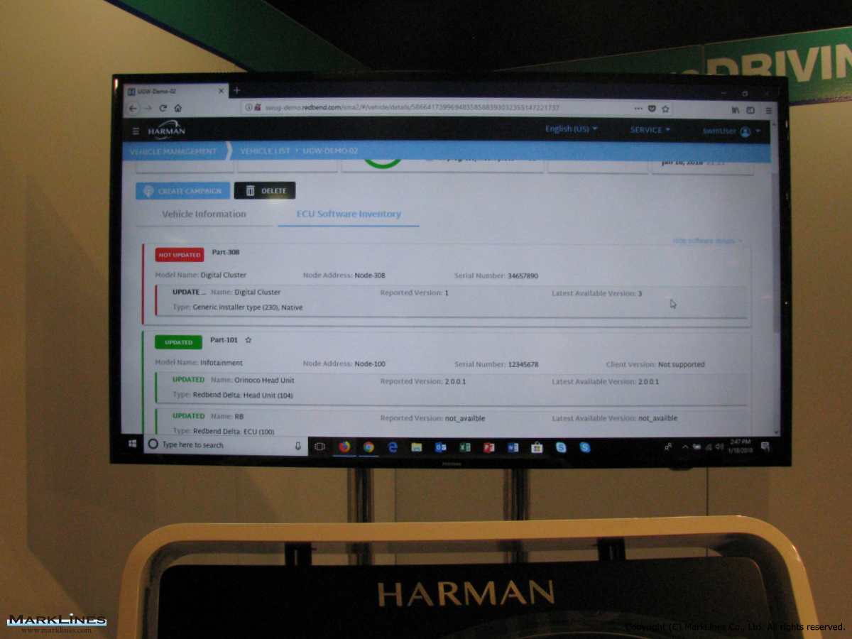 Harman International Industries, Inc  - MarkLines Automotive