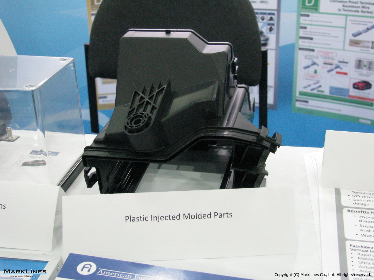 Furukawa Electric Co Ltd Marklines Automotive Industry Portal