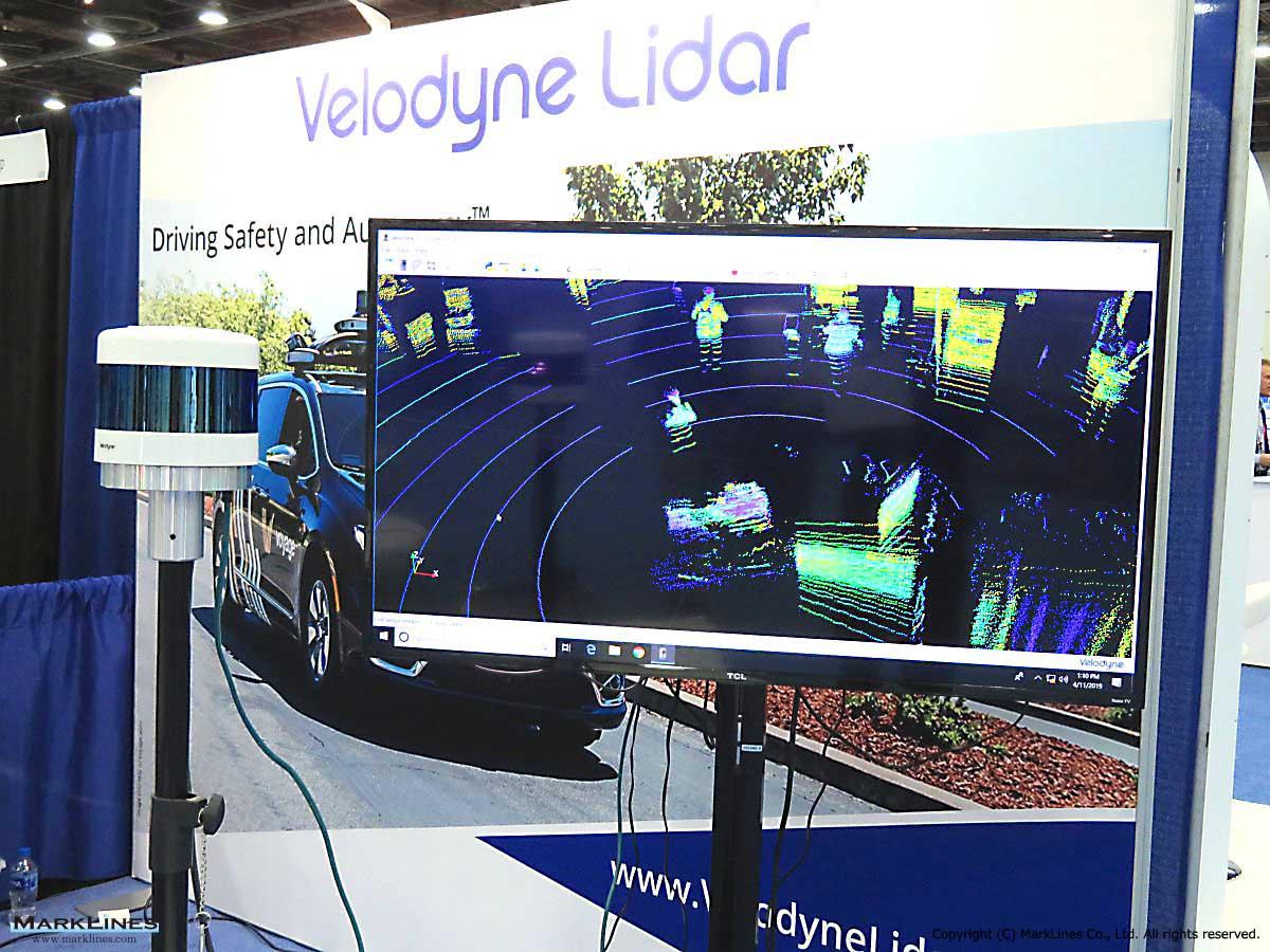 Parts manufacturer base detail:Velodyne LiDAR, Inc [USA