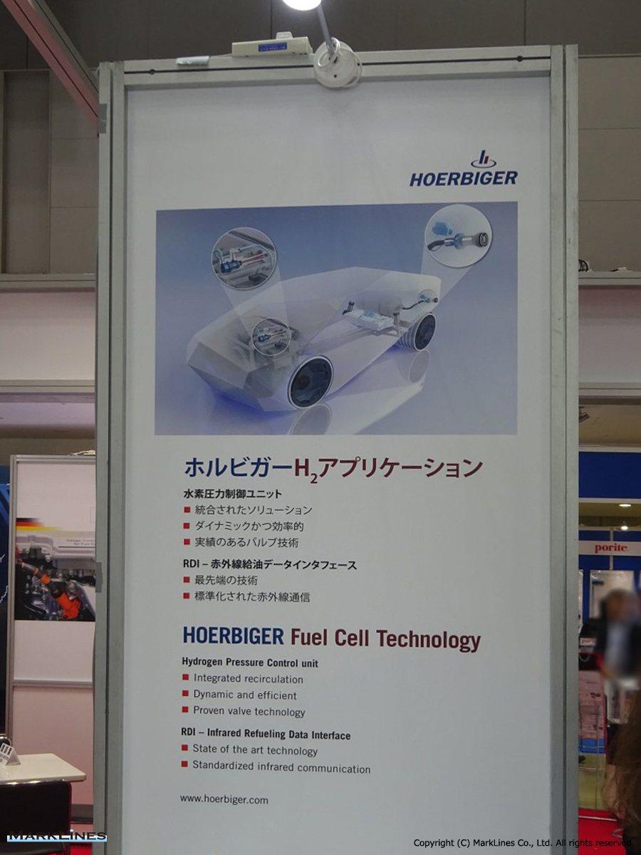Hoerbiger Holding AG - MarkLines Automotive Industry Portal