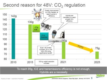 Second reason for 48V