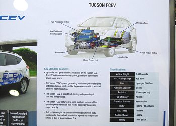Features and specifications of Hyundai Tucson's fuel-cell EV