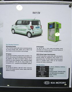 Features and specifications of Kia's RAY EV