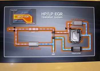 Operation system of high-pressure EGR and low-pressure EGR