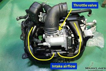 Throttle valve (center)
