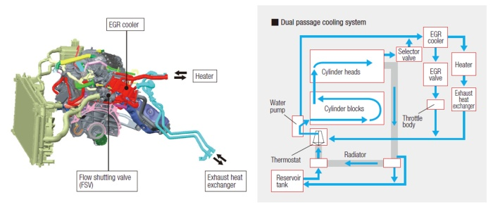 Two-way cooling system