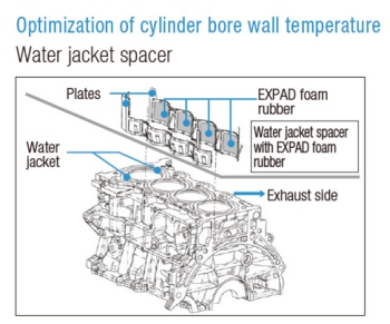 Water jacket spacer structure
