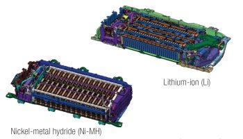 Lithium-ion and nickel metal hydride high-voltage battery types available