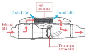 Exhaust heat recovery system