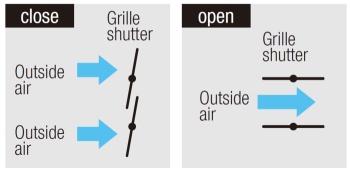 Airflow to the radiator