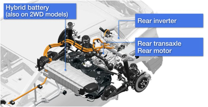 Electrically-controlled all-wheel drive system
