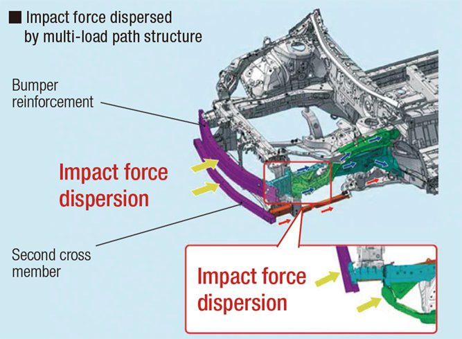 Shock absorbing structure