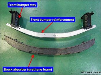 Front bumper reinforcement