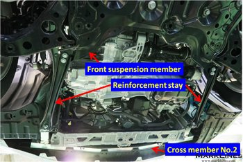 Body structure viewed from under the engine compartment
