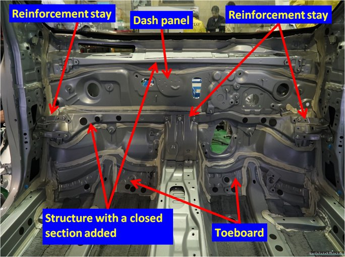 Dash panel viewed from the cabin