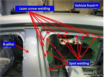 Laser screw welding