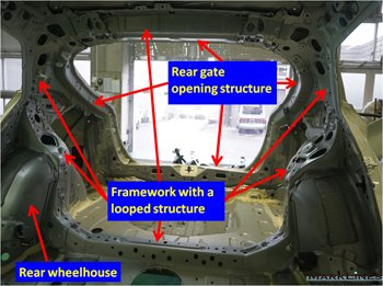 Looped structure