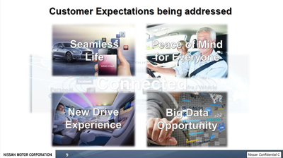 Common customer expectation themes based on feedbackSource: Nissan