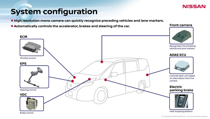System configuration of