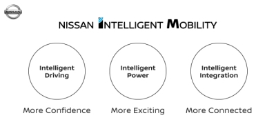 NISSAN INTERIGENT MOBILITY