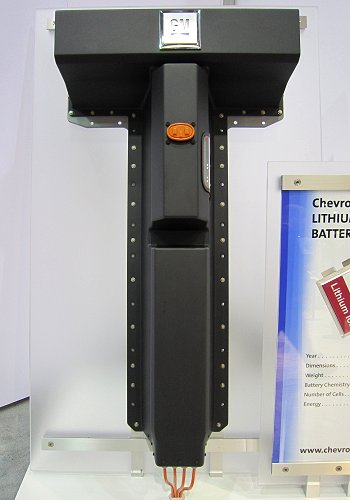 CSP's composite cover for a Li-ion battery used in the Volt