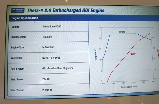 Engine performance curve of THETA2 2.0 Turbocharged GTI engine