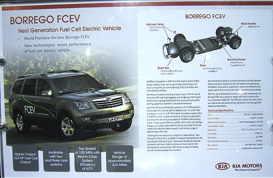 Summary of Borrego FCEV's technology