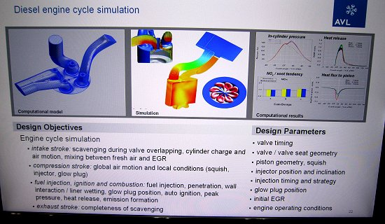 Explanation on diesel-powered engine cycle simulation