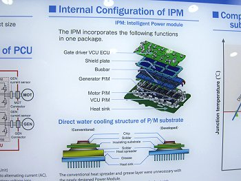 Intelligent Power Module (IPM) configuration within PCU