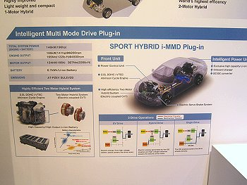 Intelligent Multi Mode Drive plug-in system overview panel