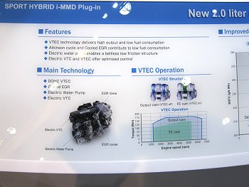 Sport Hybrid i-MMD main features